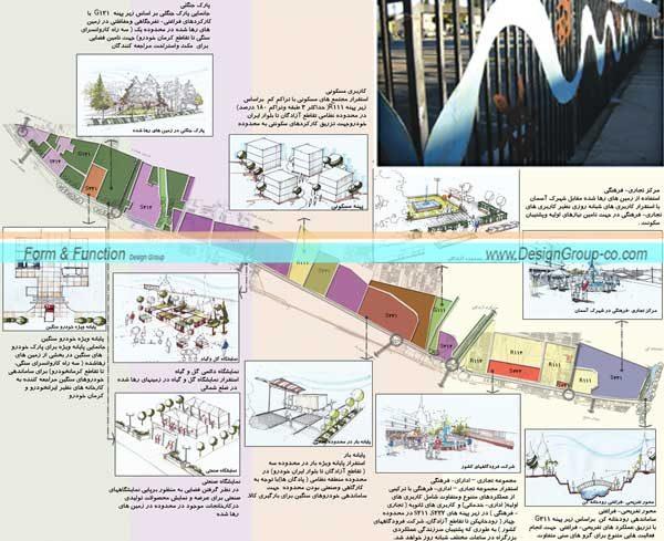 طراحی شهری و زیباسازی