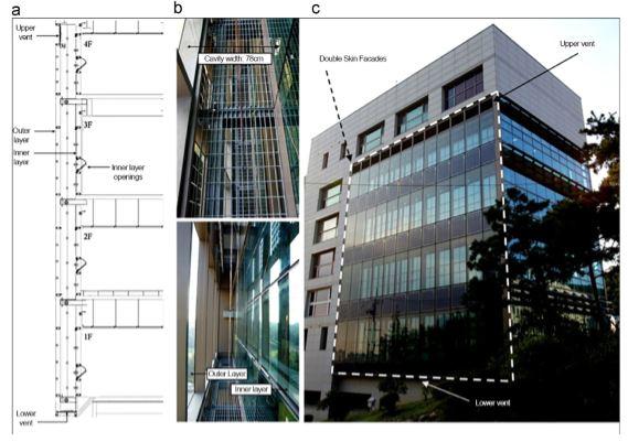 طراحی و دکوراسیون داخلی